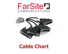 *FarSite Cable Chart*