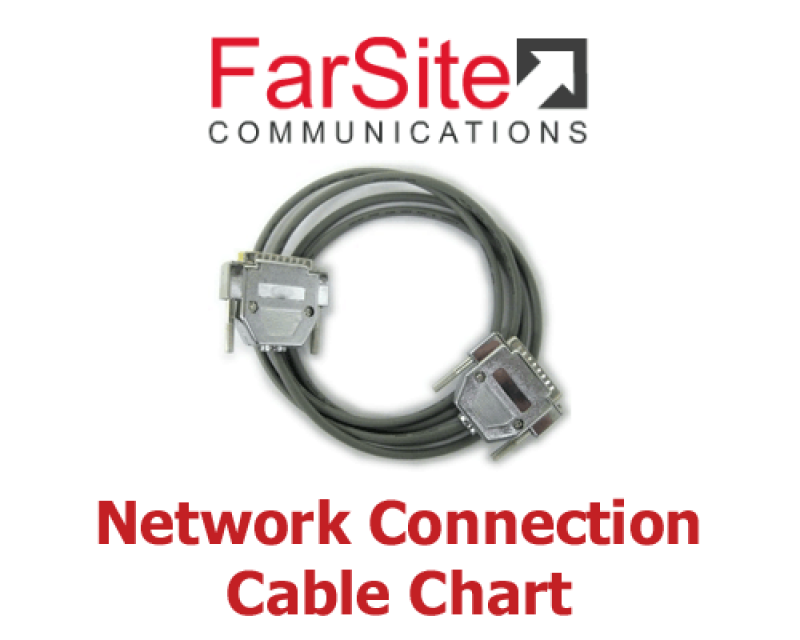 *FarSite Network Connection Cable Chart*